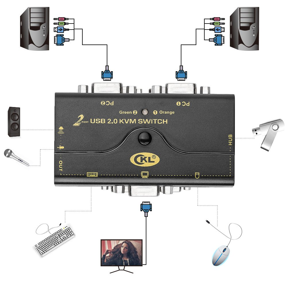 CKL 21UA USB 2.0 VGA KVM Switch with USB Hub + Cables Support Audio Microphone 2048x1536 (2 Port Manual) by CKL (Image #3)