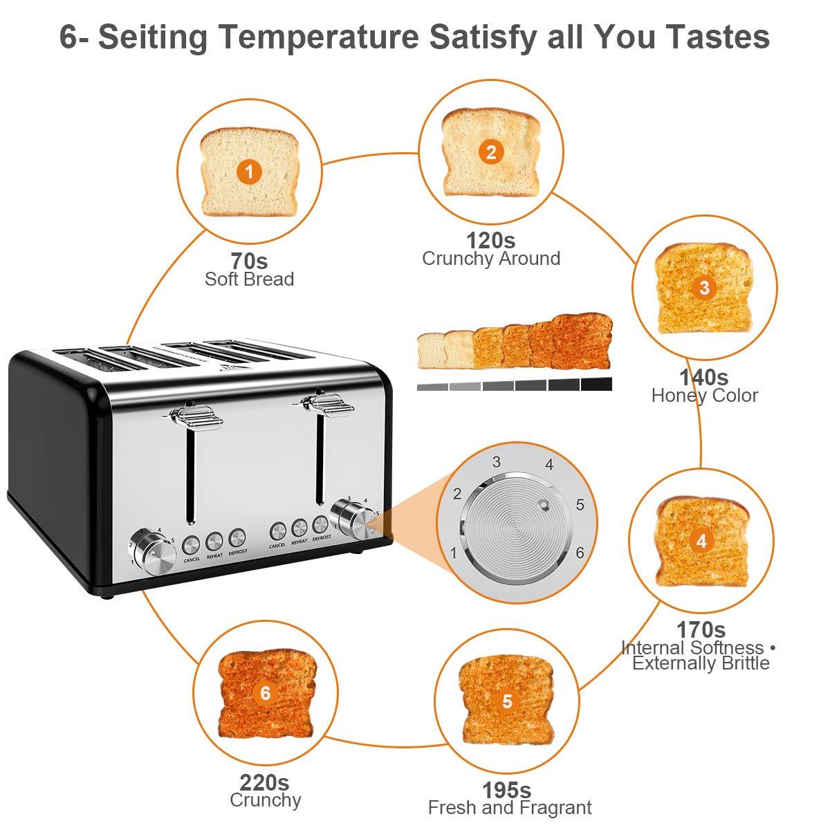 Morpilot Grille Pain Noir Toaster, Grille-pain 4 fentes, 6 Niveaux de Brunissage Réglable, 1600w Grille Pain Inox Extra Large avec Décongeler Réchauffer et Annuler +Tiroirs de ramasse-Miettes Amovible