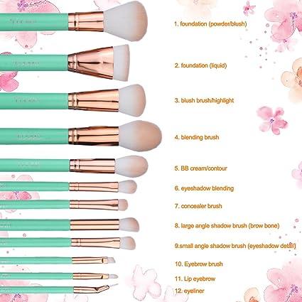 EMOCCI  product image 2
