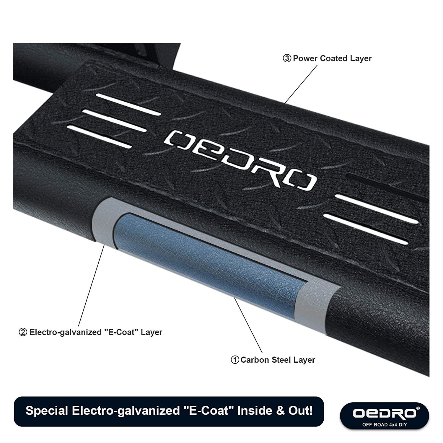 OEDRO Side Step GUARDIAN Kit Compatible for 2007-2018 Jeep Wrangler JK 4 Door Unique Multi-layer Slip-proof Corrosion Protection No 2 DR /& No JL Upgraded Textured Black Nerf Bars Running Boards