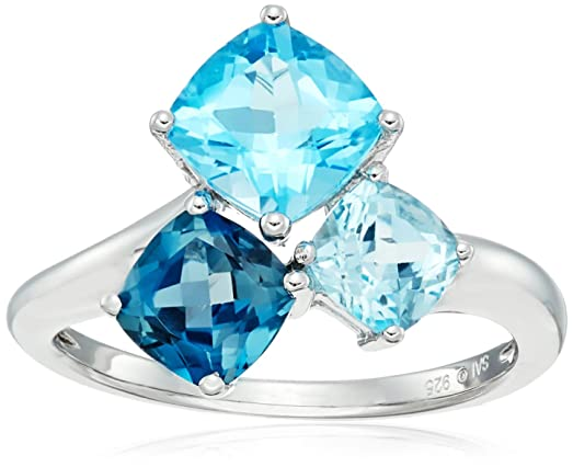 topaz gemstone blue sterling sky jewelry rings ring silver elle
