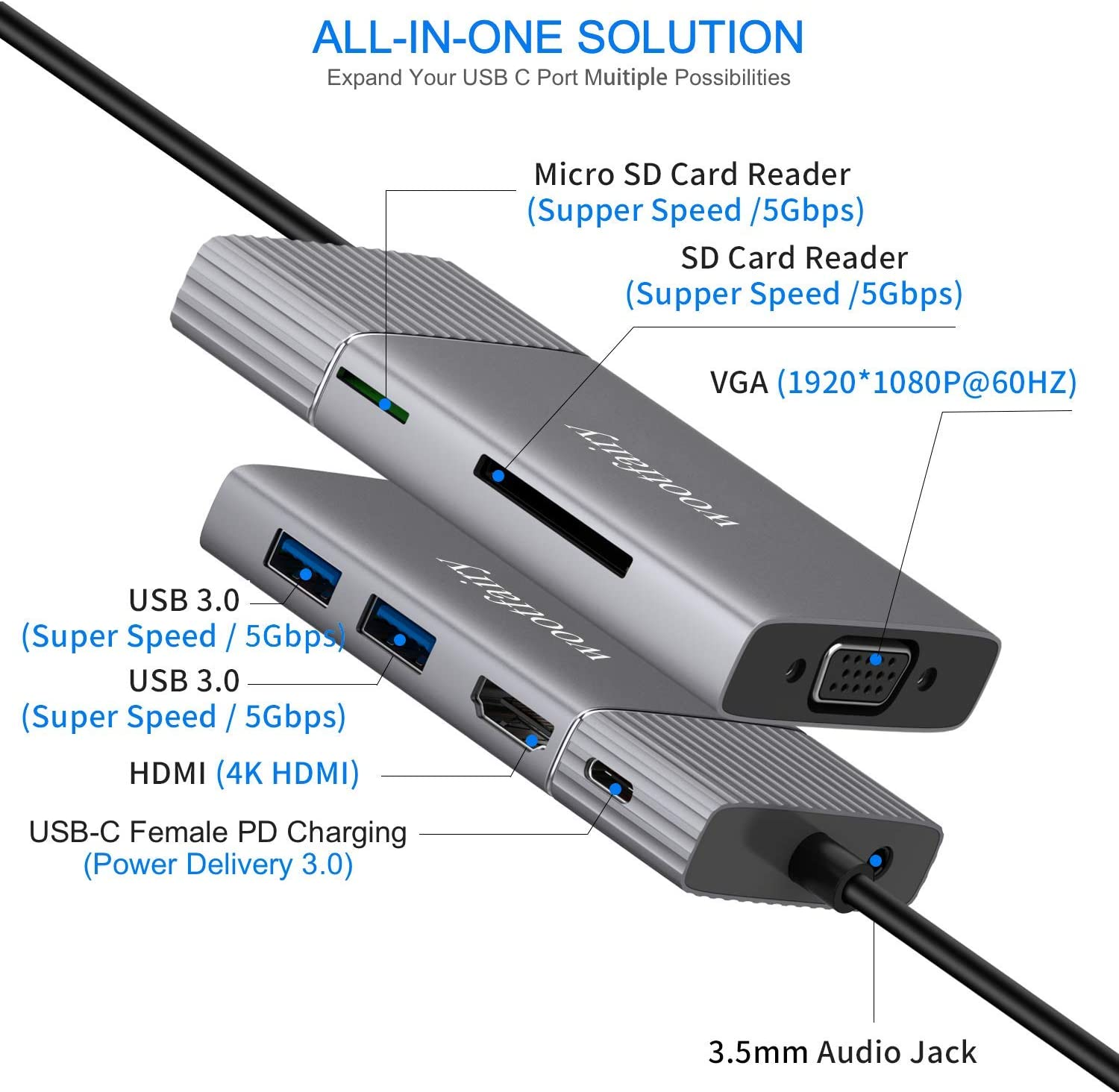 XPS and More ChromeBook 3xUSB 3.0 8-in-1 Wootfairy 5 in 1 Mac Network Adapter Dock Compatible for MacBook Pro//Air USB-C PD USB C Hub Type C Adapter Dongle with 1Gbps RJ45 Ethernet Port