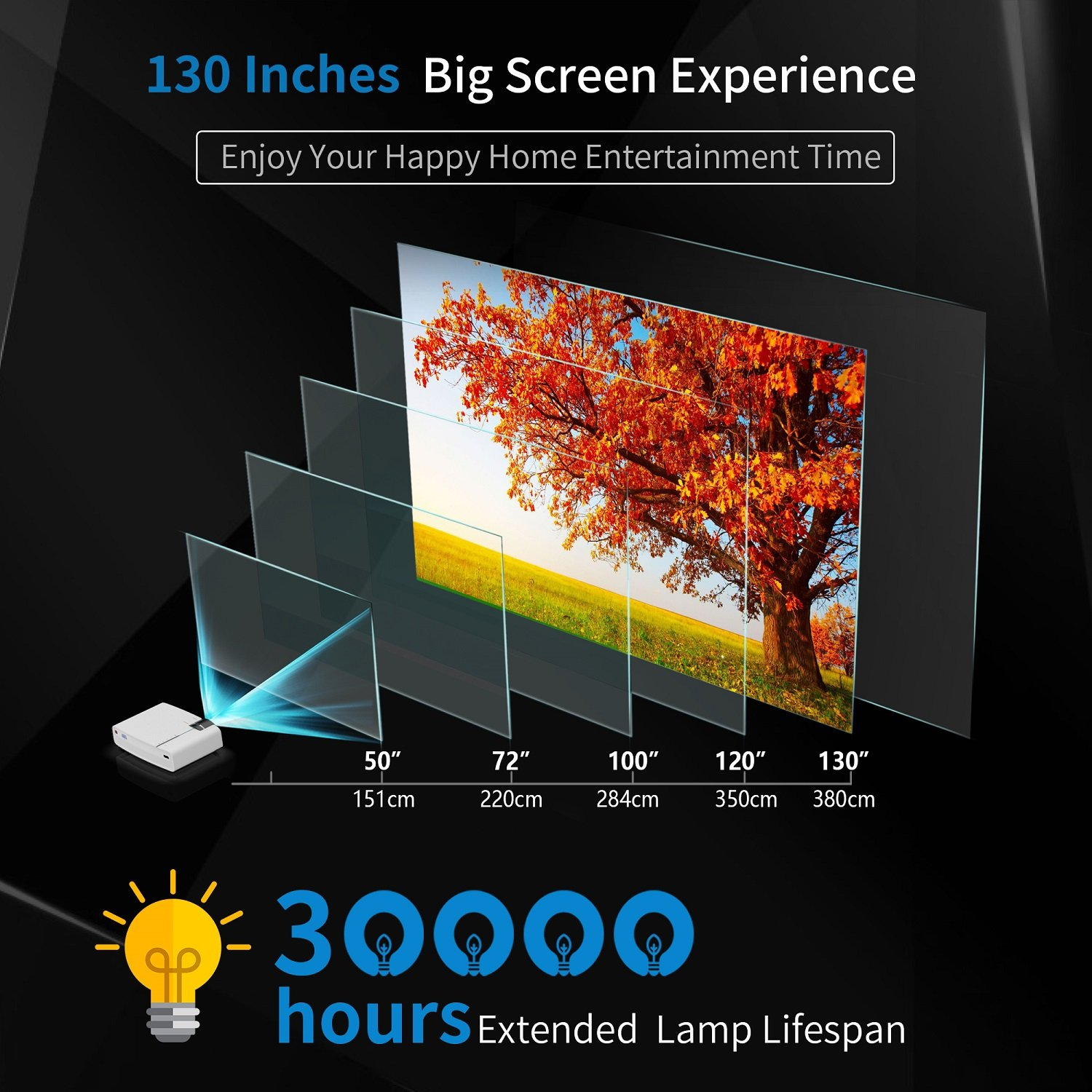 XPISMII D60 LED Mini Projector, Portable Multimedia Home Theater HD LCD Movie Video Projector Support 1080P HDMI USB VGA AV Home Cinema TV Game Computer iPhone/Ipad Android Smartphone with HDMI Cable by XPISMII (Image #3)