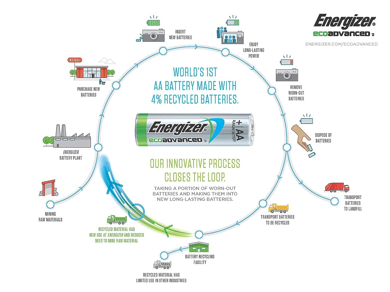 Energizer Battery Diagram Schematics Wiring Diagrams