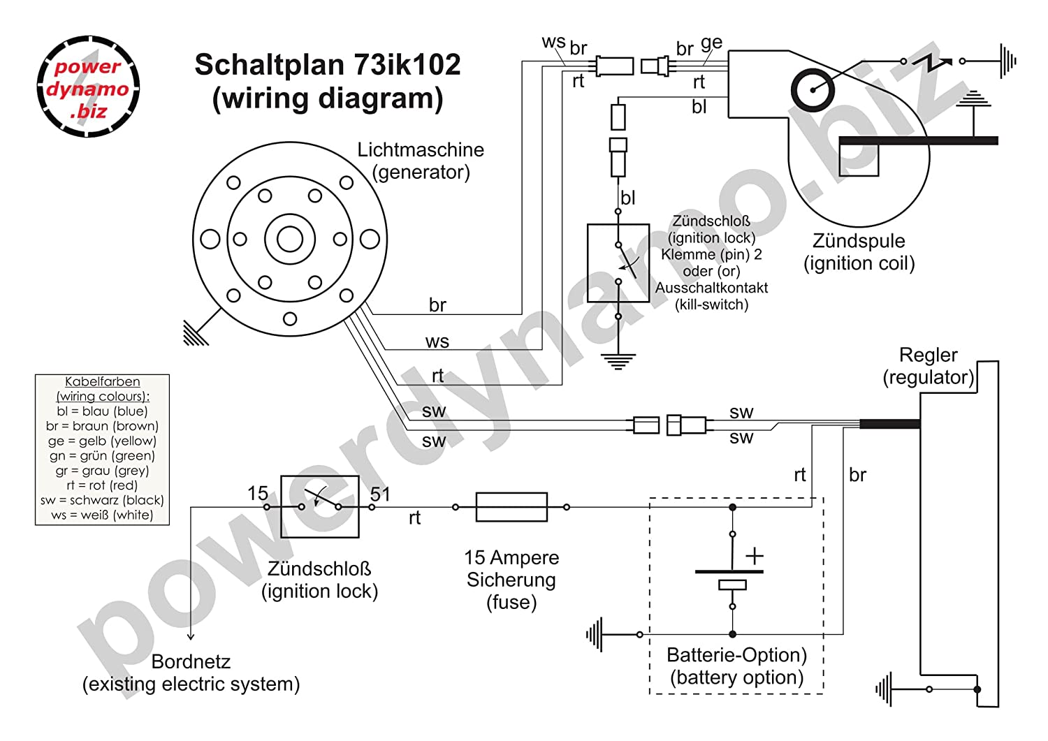 Kawasaki F11 Wiring Diagram Blog 220 4 Wheeler Electrical Diagrams Amazon Com Powerdynamo Ignition System Stator F5 F7 F8