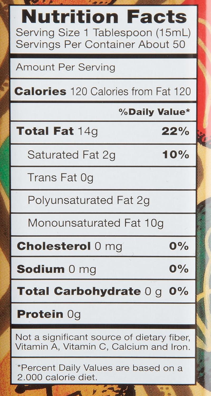 Amazon.com : Zoe Organic Extra Virgin Olive Oil, 25.5- Ounce tins ...