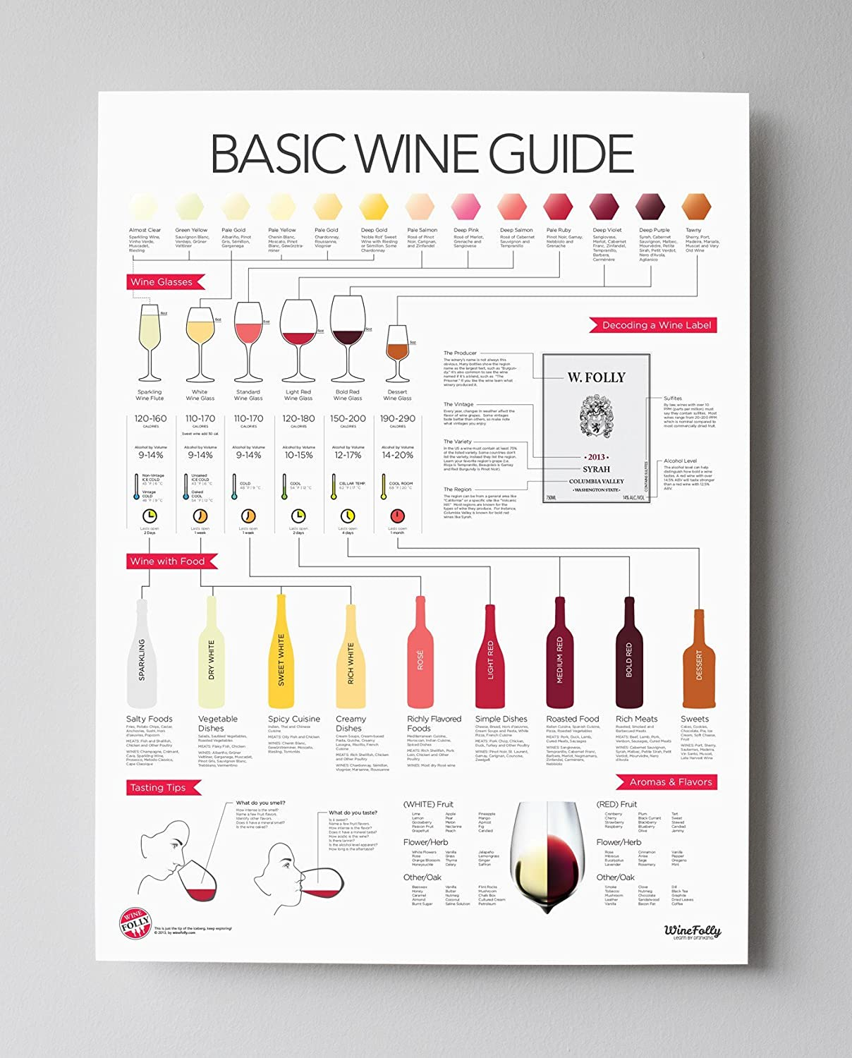 Amazon.com: Wine Folly Reference Poster Print Set 4-pc (18