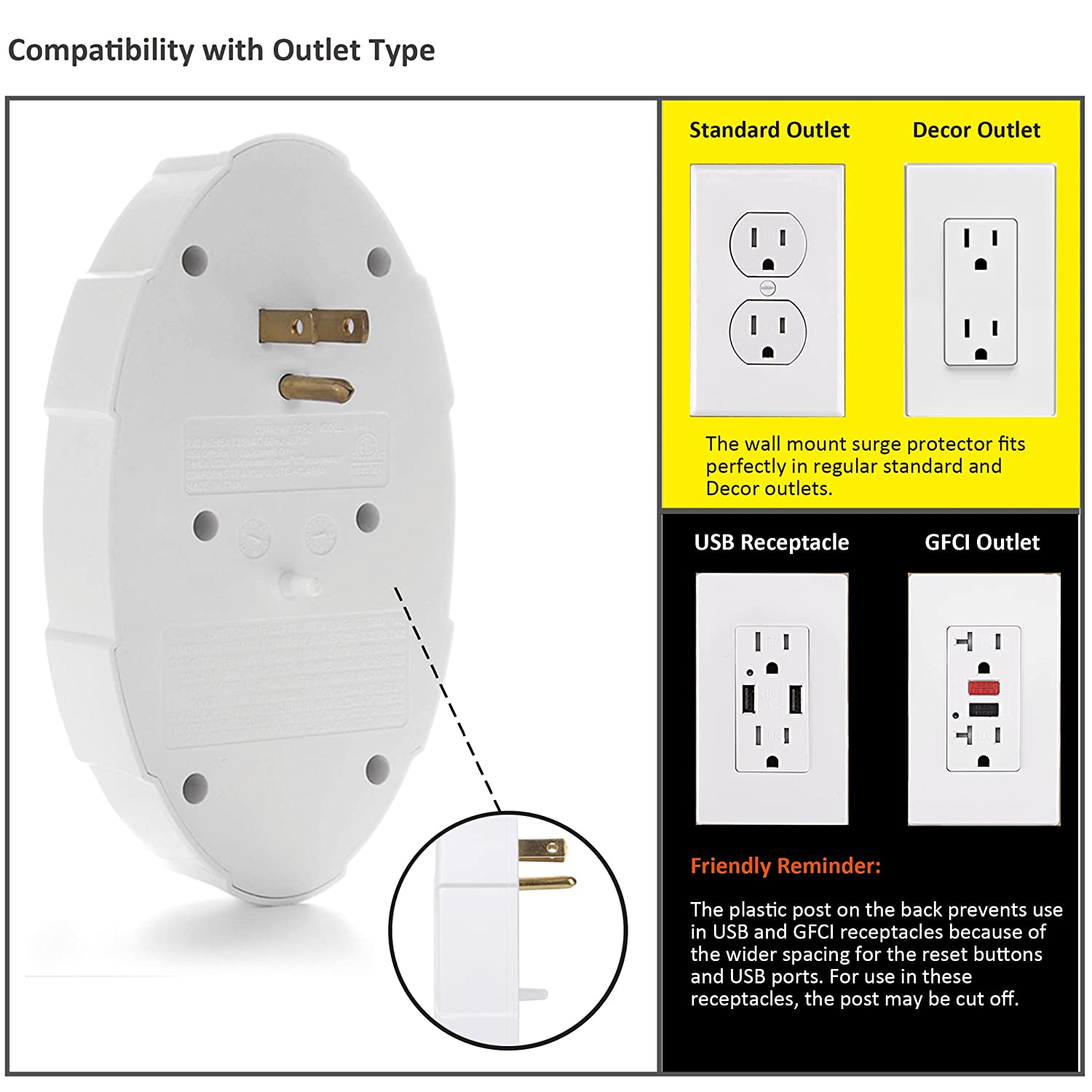 White Wall Tap Adapter Splitter BESTTEN 5-Outlet Surge Protector with 2 USB Charging Ports Multi-Plug Extended Multipliers ETL Certified