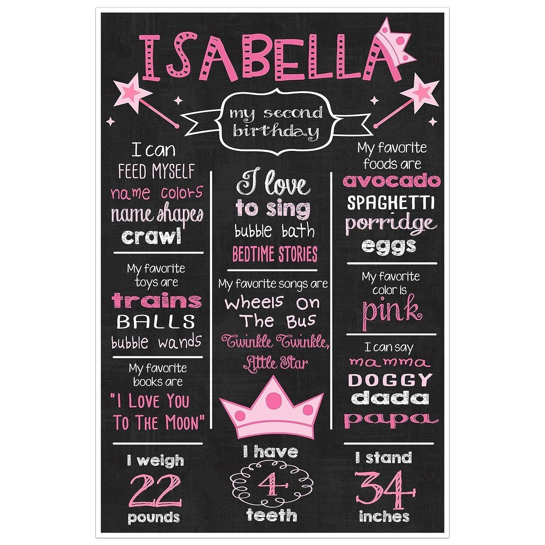 First Birthday Princess Birthday Decor Princess First Birthday Chalkboard Sign Princess Birthday Sign Princess Birthday Chalkboard Sign
