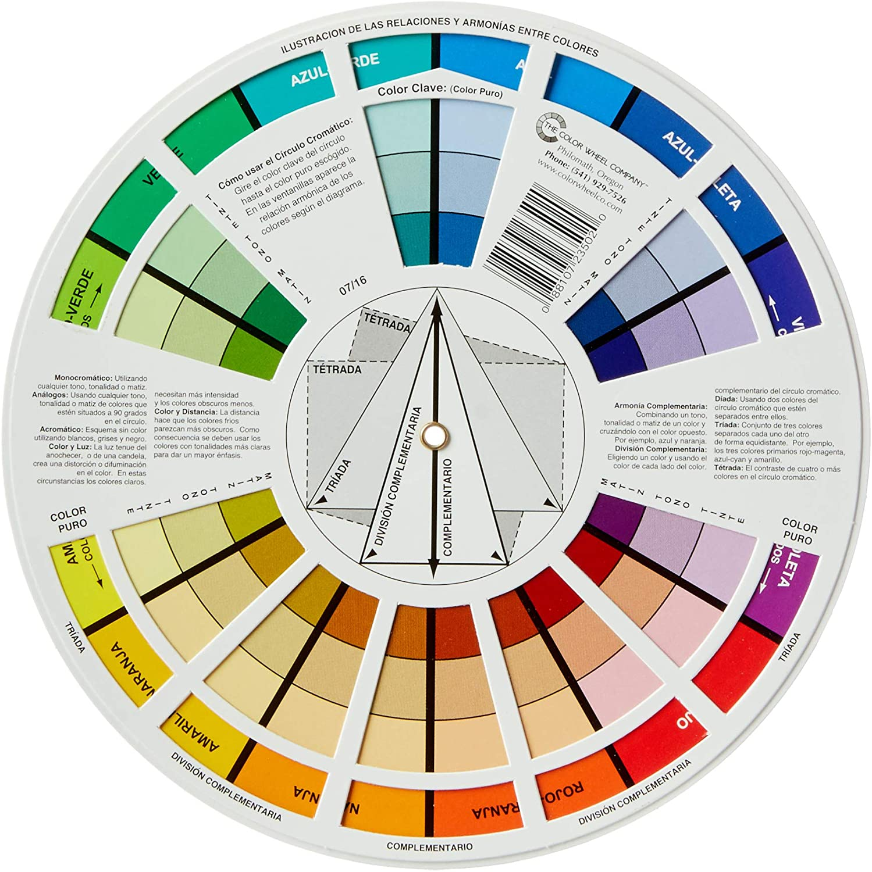 Artists Color Wheel