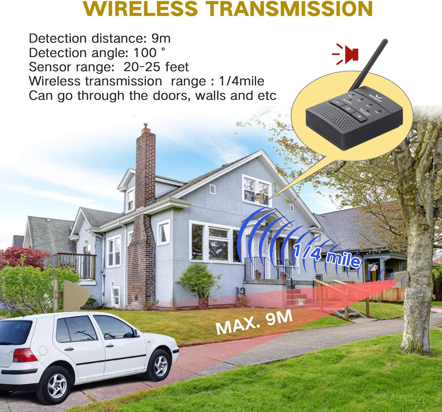1 4 Mile Hosmart Rechargable Driveway Alarm Wireless Sensor System Driveway Sensor Alert System Weatherproof Security Outdoor Motion Sensor Detector