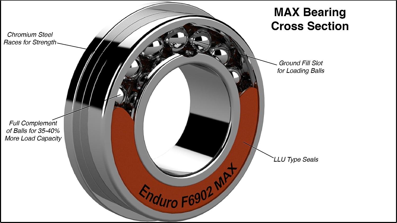Enduro Bearings 605 LLU ABEC 3 MAX Lager 5 x 14 x5 Enduro Brg