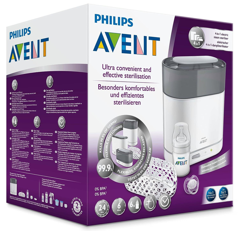 Philips Avent SCF287/02 - Esterilizador a vapor eléctrico 4 en 1 ...