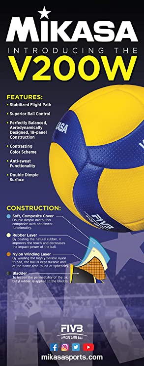 Mikasa V200W 2019 Official FIVB Indoor Volleyball Blue//Yellow for sale online