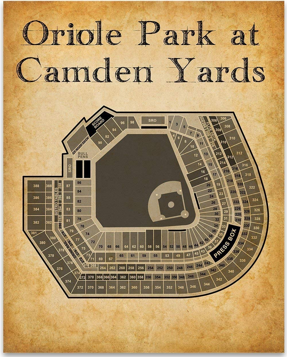 Oriole Park At Camden Yards Baseball Seating Chart 11x14 Unframed Art Print Great Sports Bar Decor And Gift Under 15 For Baseball Fans
