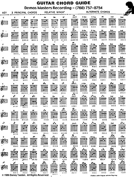 The Museum Outlet charts of - Guitar Chord Guide - A3 Poster Print ...