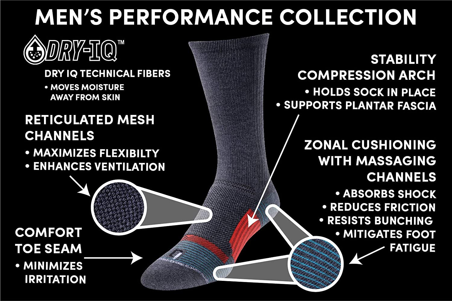 48b68c13a Amazon.com: IQ High Performance – Men/Women 6 Pack Black Crew Socks with Compression  Arch and Dry Technology: Clothing