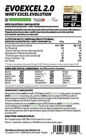 HSN Sports Evoexcel 2.0 Proteína de Suero de Leche, Sabor Chocolate - 500 gr: Amazon.es: Salud y cuidado personal