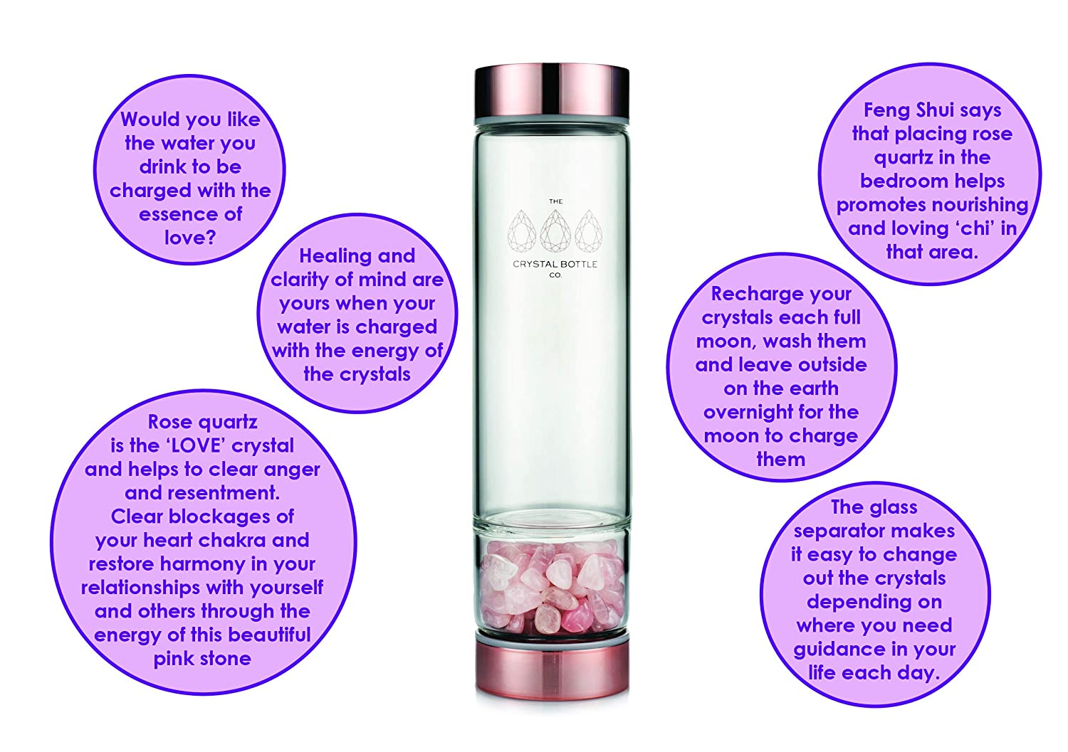 Gemstone Wellness Dispenser with Rose Quartz Crystal Included to Infuse Water for Healing with Rose Gold lids a Great Gift idea for Women and Bridesmaids BPA Free Crystal Elixir Glass Water Bottle