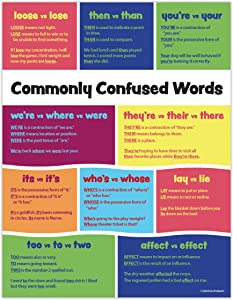 Commonly Confused Words Classroom Posters - Writing Educational Posters Laminated - English Grammar Rules Wall Signs for Elementary, Middle School, and High School - Learning Language Arts - 17 x 22