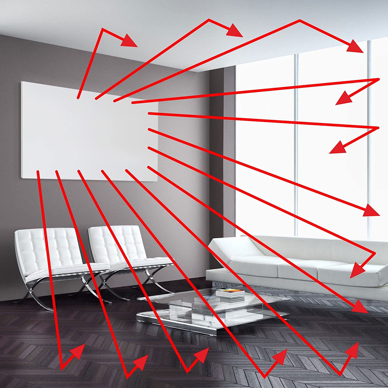 Viesta F450 Infrarotheizung Carbon Crystal Heizpaneel Heizk/örper Heizung Heating Panel ultraflache Wandheizung Wei/ß neueste Technologie 450 Watt TH10 Thermostat