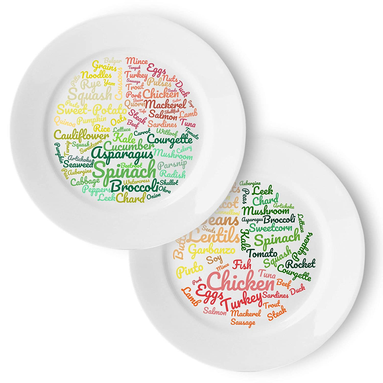 Healthy Eating Plate & Low Carb Plate (2 Pack) | Beautifully Designed Portion Control & Food Ideas for Sustainable Weight Loss | 10 inches - Easily Follow a Balanced Diet j&m