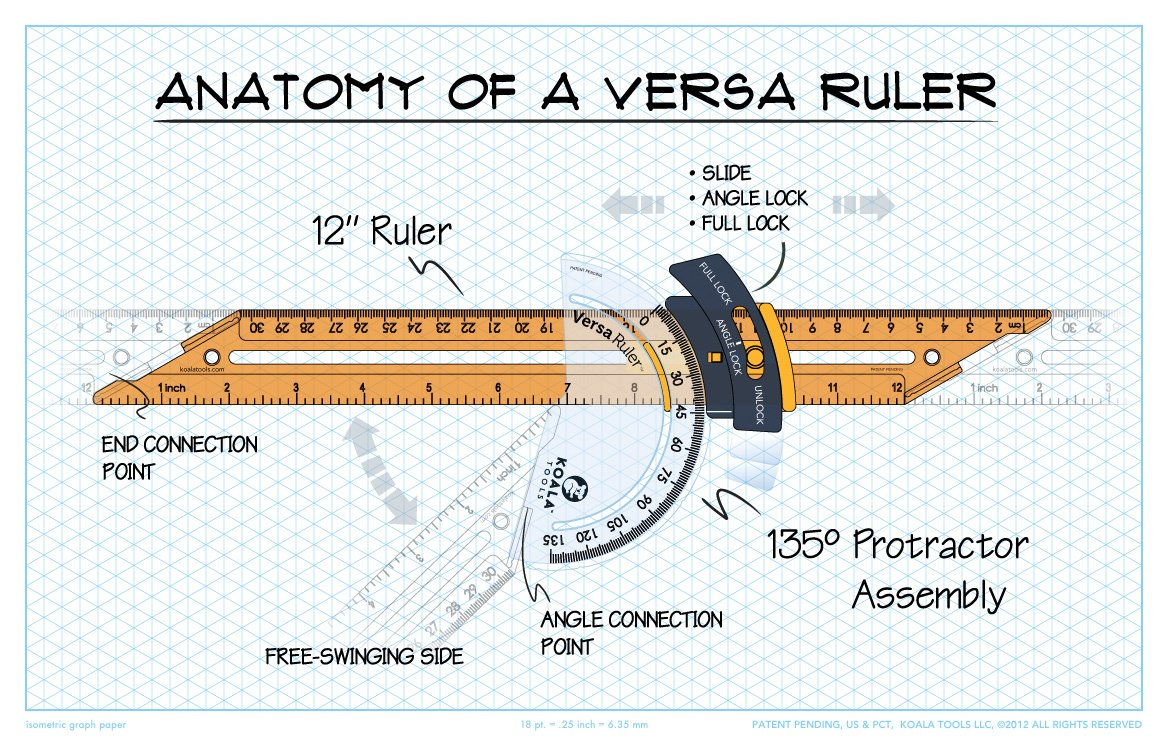 Versa Ruler Multi-sided Ruler and Shape-making Tool (4-pack)