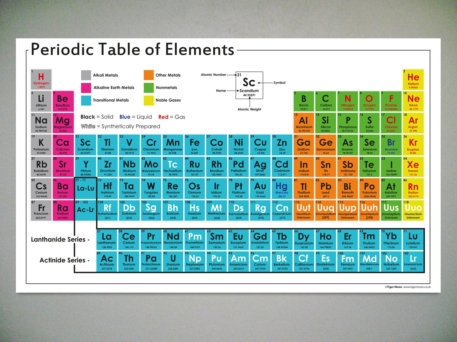 Giant poster laminated periodic table of elements 165 x 100 cm giant poster laminated periodic table of elements 165 x 100 cm school science classroom resourcedecoration amazon office products urtaz Images