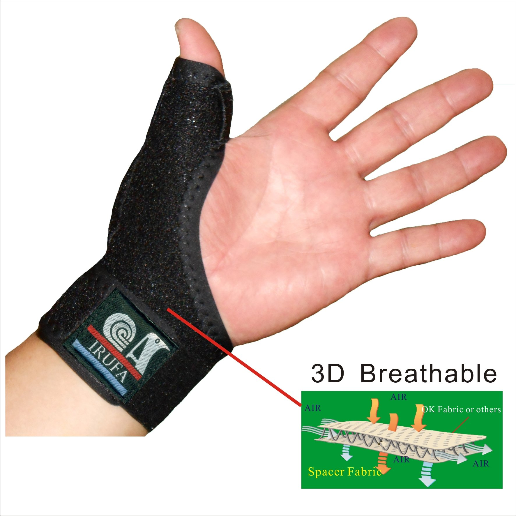 IRUFA, TB-OS-32,3D Breathable Spacer Fabric Reversible CMC Joint Thumb Stabilizer, Splint Spica, Abducted Thumb for BlackBerry Thumb, Trigger Finger, Mommy Thumb, One PCS (Small)