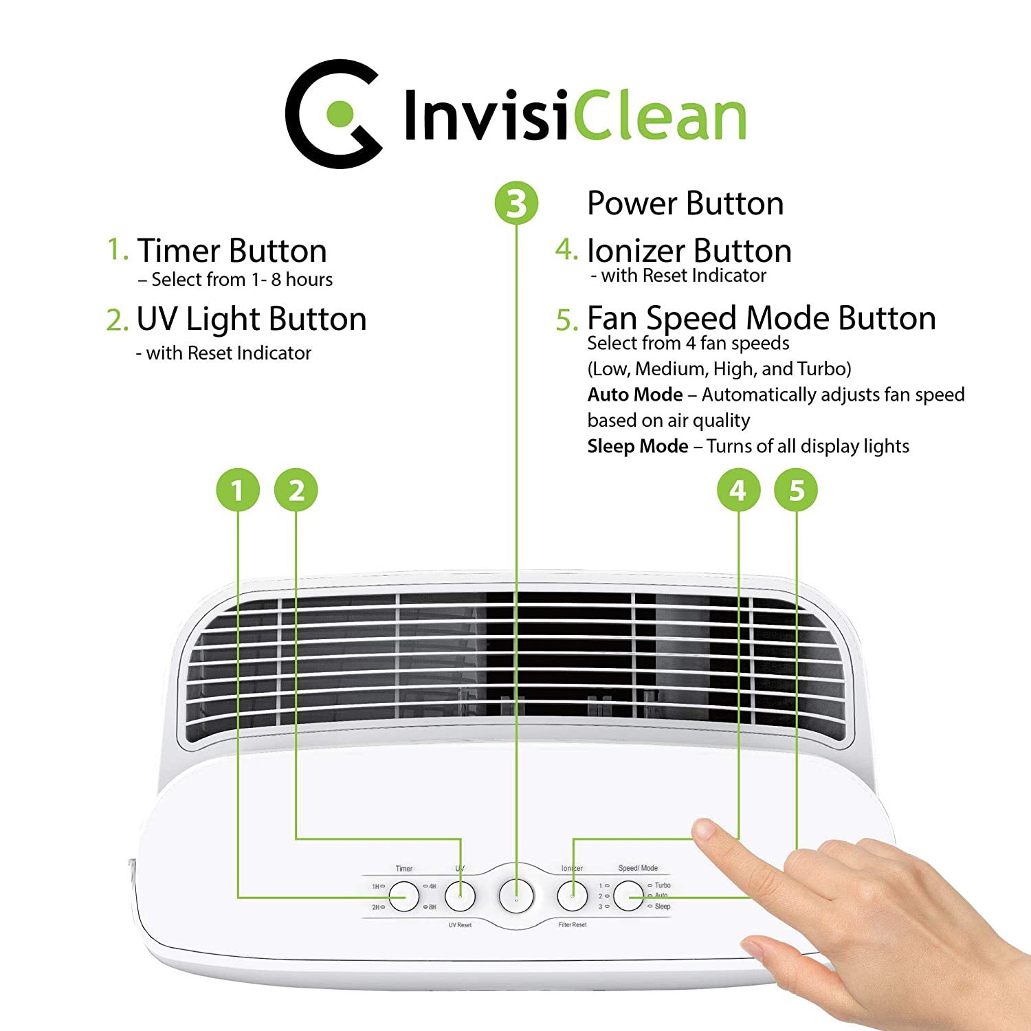 invisiclean claro review