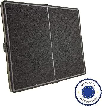 Filtro de carbón activo Premium de repuesto para campana extractora, compatible con Miele DKF 12, DKF12: Amazon.es: Grandes electrodomésticos