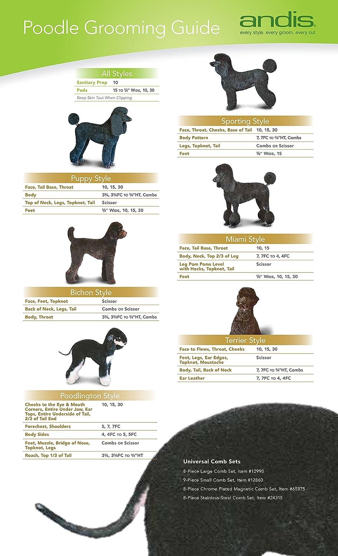 Amazon.com: Cuchilla cortapelo para mascotas de acero ...