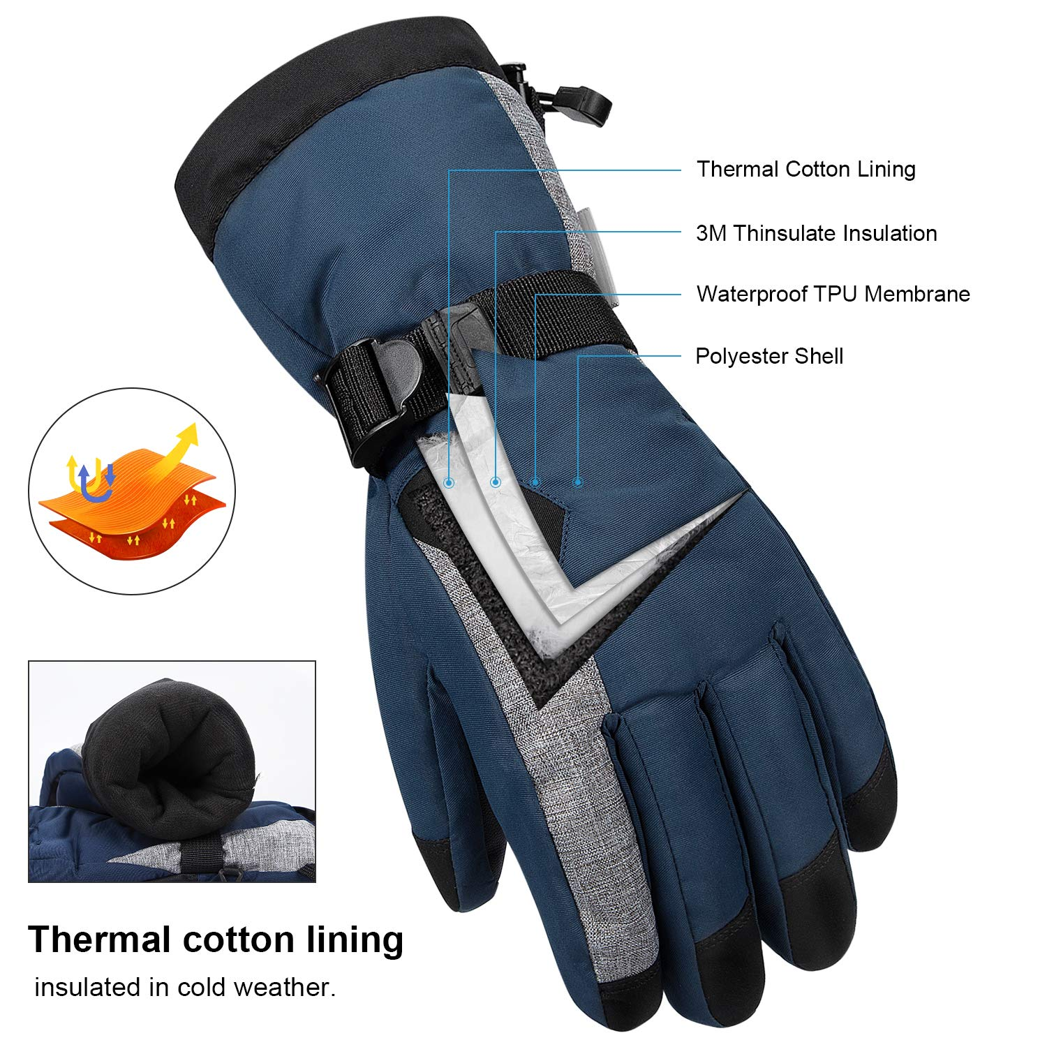 FengNiao Winter Gloves Thermal Ski Gloves Waterproof Windproof Men Women 3M Thinsulate Snowboard Running Cycling Gloves