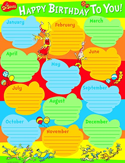 Eureka Dr Seuss Birthday Chart Poster For Kids 17 W X 22 H