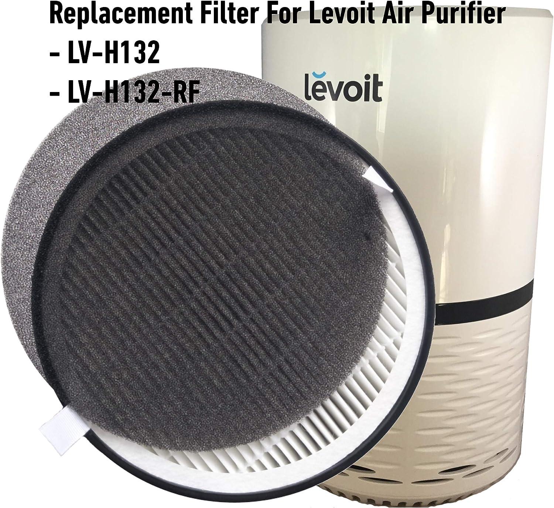 Albino monkey Filtro purificador de Aire de Repuesto para filtros ...