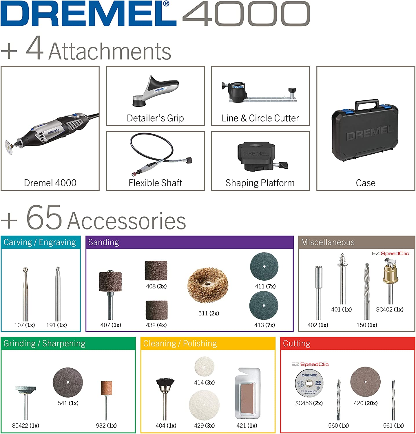 Dremel 4000 Rotary Tool 175 W, Rotary Multi Tool Kit with 4 Attachment 65  Accessories Variable Speed 5000-35000 RPM for Cutting, Carving, Sanding,  Drilling, Polishing, Routing, Sharpening, Grinding: Amazon.co.uk: DIY &  Tools