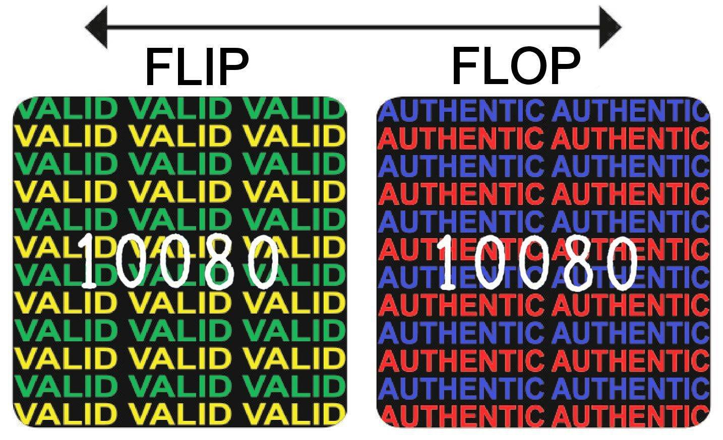 Medie 15mm Adesivo Quadrato Ologramma, NUMERATO, Etichette d'Argento, VALID / AUTHENTIC Flip-Flop, Antimanomissione, VALIDA / AUTENTICO, Sicura, Originale, Garanzia, Sicurezza, Etichette Ologramma, Auto-Adesivi, Adesivi Ologramma, Sigilli di Sicurezza, Sde
