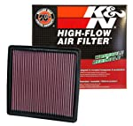 K&N 33-2385 Performance filtro de aire con kit de mantenimiento de filtro, filtro de aire de repuesto, Rojo brezo