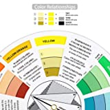 2 Pieces Color Wheel, Paint Mixing Learning Guide