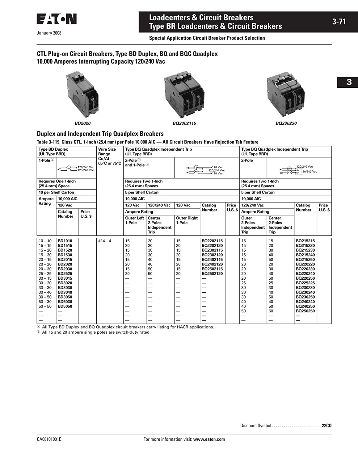 Eaton Cutler Hammer Bd2015 Type Br Duplex Twin 2 Pole 20a 15a Circuit Breaker Types Video Different Of Breakers Ehow Rejection Thermal