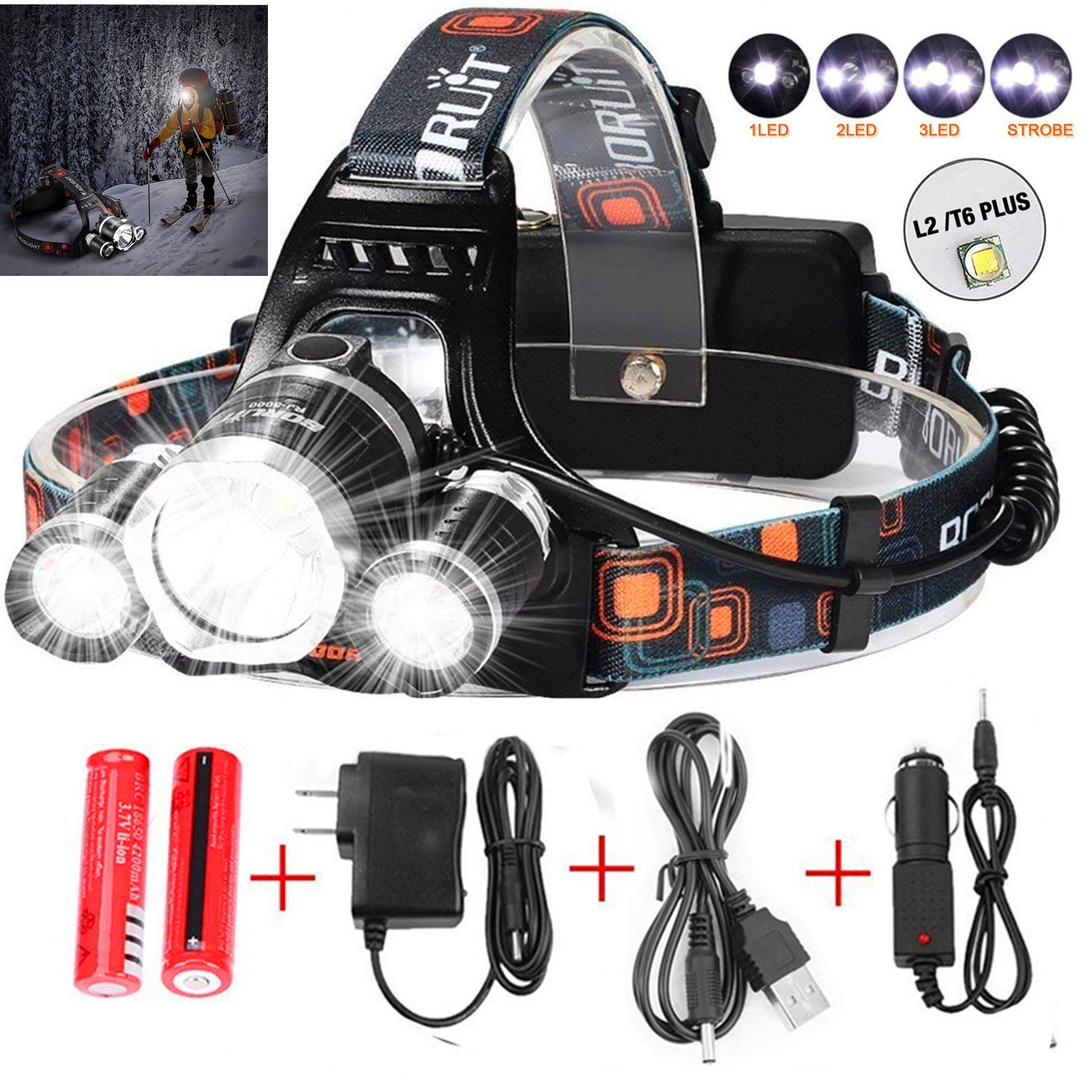 Super Bright Led Headlamp Flashlight, Brightest 10000 Lumen CREE LED Work Headlight,Waterproof Hard Hat Light,Rechargeable 18650 Battery,Best Head Lights for Camping Running Outdoor Sports(Silver)