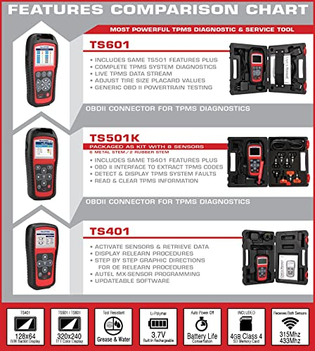 Top 10 TPMS Reset Tools to Monitor Your Vehicles Tire Health