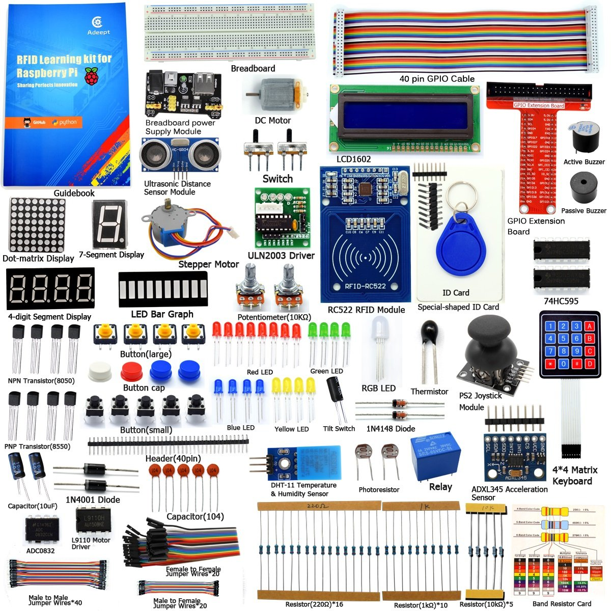 Adeept RFID Starter Kit for Raspberry Pi 3, 2 Model B/B+, Stepper Motor, ADXL345, 40-pin GPIO Extension Board, with C and Python Code, Beginner/Learning Kit with 140 Pages Printed Guidebook [Classe di efficienza energetica A++] ADR008