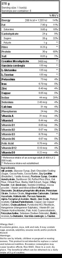 Bodyraise Pro.CGT Protein Bar 5x75g - Suplemento de Chocolate - Fórmula con Proteínas, Aminoácidos y Vitaminas - Potencia el Crecimiento Muscular, ...