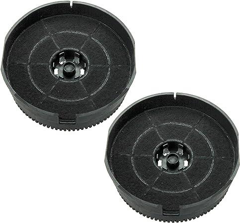 Spares2go Carbón Ventilación Extractor Filtro para IKEA UTDRAG campana (Pack de 2 o 4) 2 Filters: Amazon.es: Grandes electrodomésticos