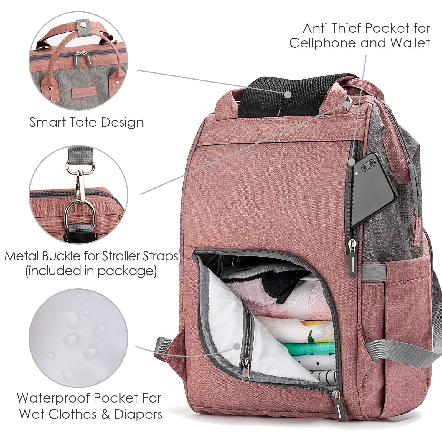 Diaper Bag Backpack Nappy Bag Upsimples Baby Bags for Mom Maternity Diaper Bag with USB Charging Port Stroller Straps Thermal Pockets Wide Shoulder Straps Water Resistant  Pink by upsimples (Image #4)