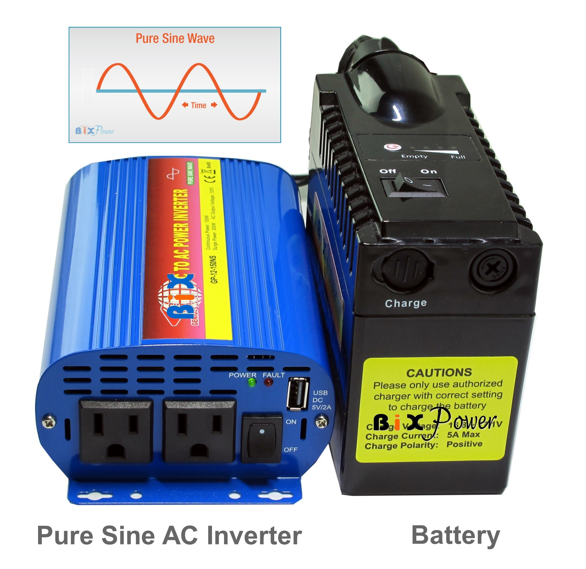 BiXPower XP200 Pure Sine AC Power Pack - 150W Pure Sine Wave AC Power Inverter with 192Wh Lithium Ion Battery