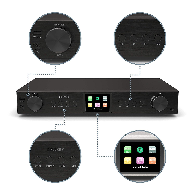 USB /& AUX Bluetooth Optical Remote Control Coaxial and Line Out Majority Fitzwilliam 2 Hi-Fi Tuner Black Digital DAB//DAB+//FM /& Internet Radio Colour Display Spotify Connect