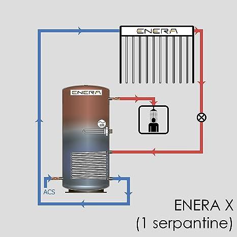 Calentador solar de agua forzado, para agua caliente y calefacción, depósito de 200 L, para 4 personas ...: Amazon.es: Bricolaje y herramientas
