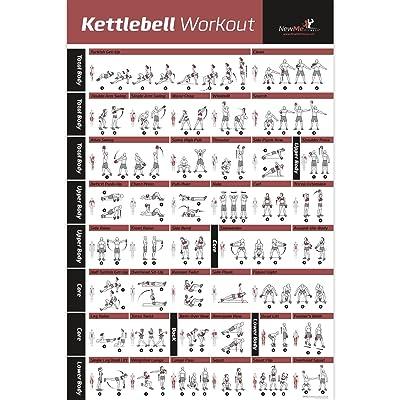 Newme Fitness Kettlebell séance d'entraînement d'exercice Poster laminé–Home Gym haltérophilie Routine–Hiit Workout–développer les muscle